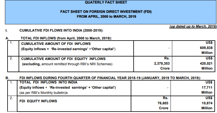 FDI in India, fact sheet by Govt of India
