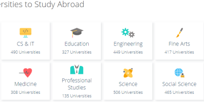 Educational sectors for study abroad