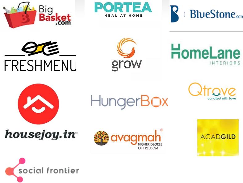 GrowthStory portfolio startups