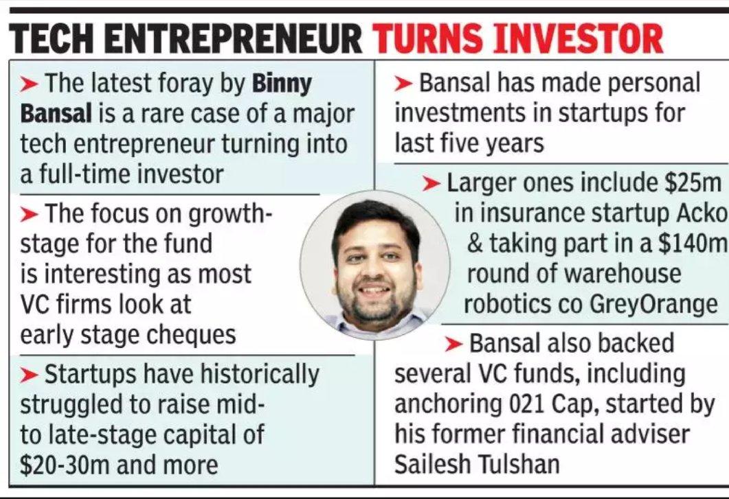 Flipkart co-founder Binny Bansal's  investment highlights