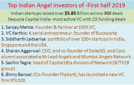 Top Indian angel investor