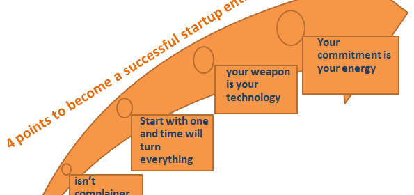 4 key factors of the successful startup entrepreneur