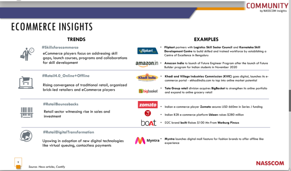 ecommerce insight Indian startups